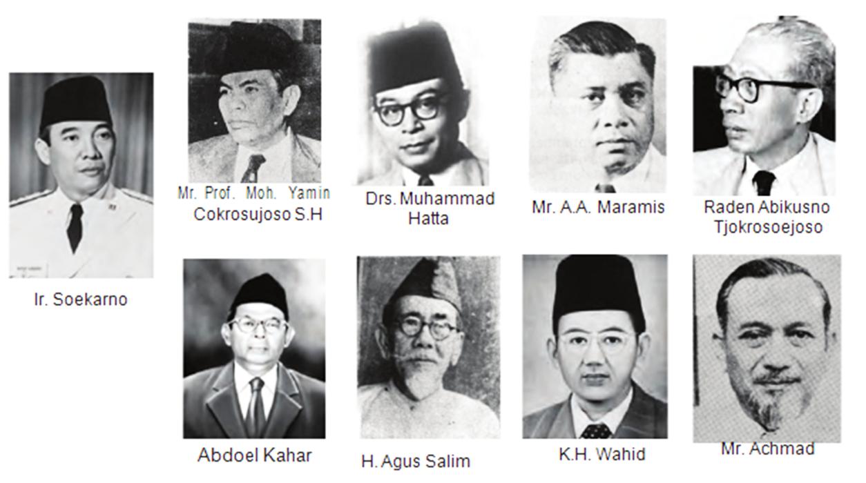 Drama Piagam Jakarta 22 Juni Berawal Panitia 8 Berakhir Di