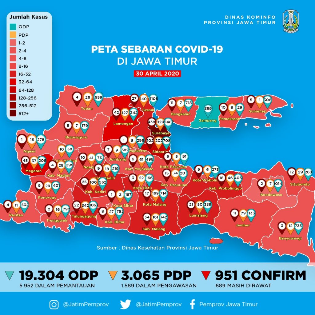 """Ngawi merah setelah ditemukan satu orang yang dinyatakan positif Covid-19. Dengan demikian maka daerah di Jawa Timur yang masih zona aman tinggal dua, yakni Kabupaten Sampang dan Kota Madiun. PWMU.CO - Ngawi merah setelah ditemukan satu orang yang dinyatakan positif Covid-19. Dengan demikian maka daerah di Jawa Timur yang masih zona aman tinggal dua, yakni Kabupaten Sampang dan Kota Madiun.""""Dengan adanya satu pasien positif di Kabupaten Ngawi maka sekarang daerah tersebut menjadi zona merah baru karena ada yang terpapar Covid-19,"""" Gubernur Jawa Timur Khofifah Indar Parawansa di Gedung Negara Grahadi, Surabaya, Kamis (30/4/2020).Selain bertambahnya zona merah di kabupatan Ngawi, hari ini jumlah pasien yang dinyatakan positif Covid-19 di Jawa Timur bertambah 80 orang.Mereka berasal dari: masing-masing 1 dari Kabupaten Lumajang, Kabupaten Ngawi, Kota Malang, Kabupaten Probolinggo, Kabupaten Sumenep, dan Kabupaten Pasuruan. Masing-masing 2 positif dari Kabupaten Bangkalan, Kabupaten Malang, dan Kabupaten Gresik. Ada 4 positif dari Kabupaten Lamongan, 8 positif dari Kabupaten Sidoarjo, 12 positif dari Kabupaten Magetan, dan 44 pasien positif dari Kota Surabaya. Jumlah PDP (pasien dalam pengawasan) dan ODP (orang dalam pemantauan) di Jatim per Kamis (30/4/2020). PDP, ODP, Sembuh, dan Meninggal Jika pada data kemarin jumlah pasien positif di Jatim ada 871 orang kini naik menjadi 951 orang. """"Pasien PDP (pasien dalam pengawasan) dari angka 2.986 naik menjadi 3.065 dan pasien ODP (orang dalam pemantauan) dari angka 19.051 naik menjadi 19.304,"""" jelasnya.Khofifah juga menjelaskan pasien yang terkonfirmasi negatif atau sudah sembuh hari ini ada 5 orang. Masing-masing 1 dari Kabupaten Lumajang, Kabupaten Malang dan Kabupaten Sidoarjo. Sedangkan 2 orang yang sembuh berasal dari Kota Surabaya. Total yang sembuh di Jatim hingga hari ini adalah 162 orang atau setara 17,03 persen. Sedangkan pasien meninggal hari ini ada 3 orang yaitu 1 dari Kabupaten Malang dan 2 dari Kota Surabaya. J"""