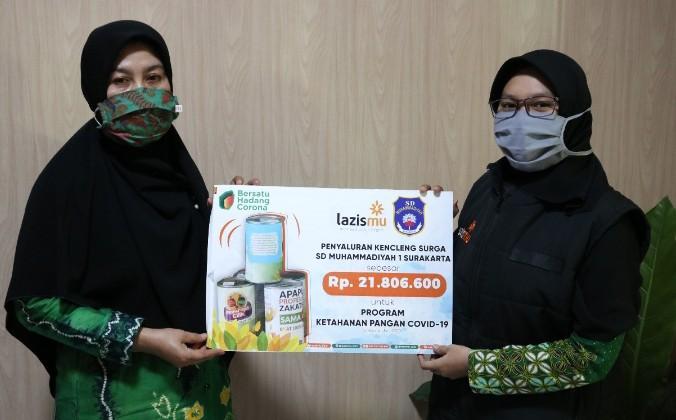 Sekolah ini berbagi via kencleng Lazismu. Demikian diungkapkan oleh Kepala SD Muhammadiyah (SDM) 1 Surakarta Sri Sayekti.