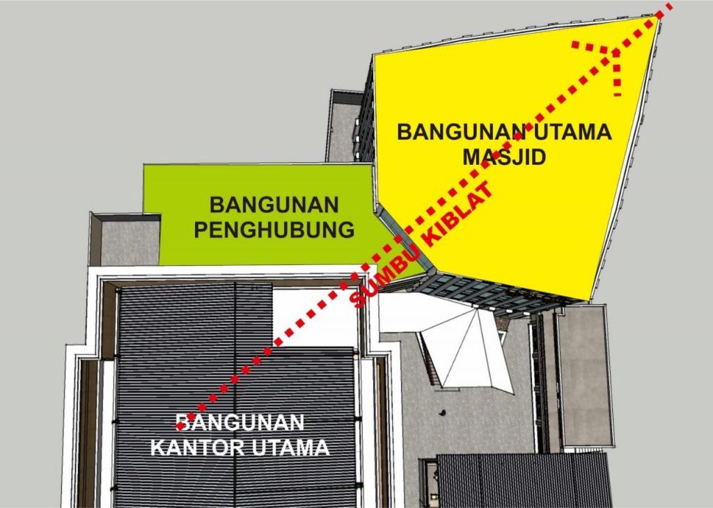At-Tanwir: masjid berkemajuan ramah lingkungan yang dibangun Pimpinan Pusat Muhammadiyah akan menjadi icon baru di Jakarta.