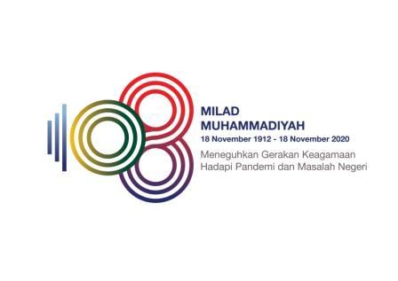 Logo Milad Muhammadiyah 2020