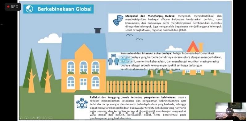 Muhammadiyah Lowokwaru Kota Malang membekali guru sekolah Muhammadiyah dan Aisyiyah dengan Asesmen Nasional (AN) sebelum pelaksanaan Asesmen Kompetensi Minimum (AKM) dan survei karakter, Sabtu (21/8/21).