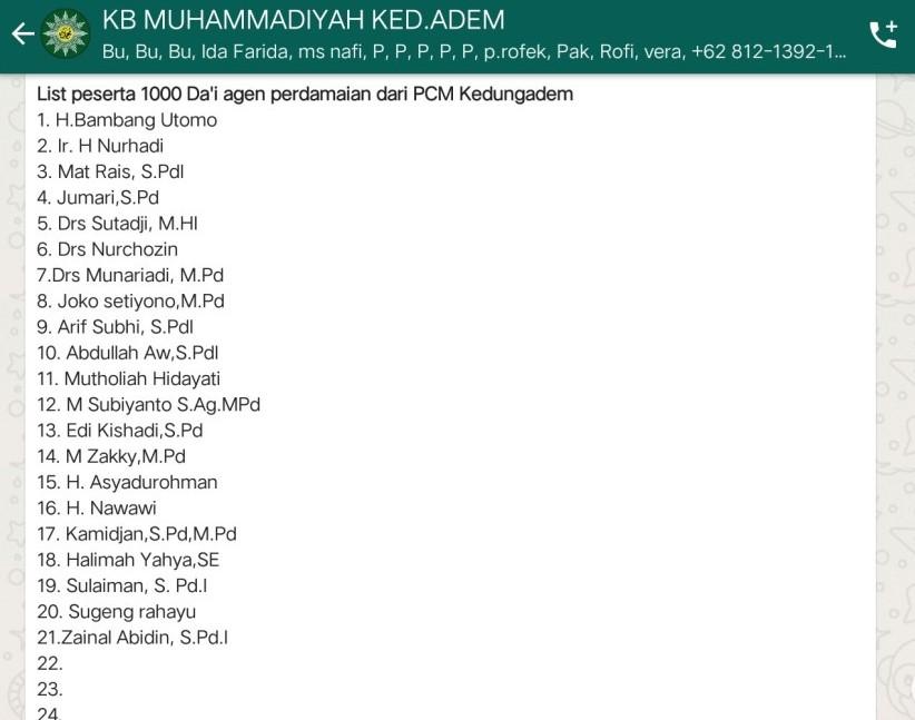 "PCM Kedungadem, Bojonegoro, ramaikan kegiatan ""Dai Agen Perdamaian"", salah satu program LDK PWM Jatim yang memecahkan rekor MURI."